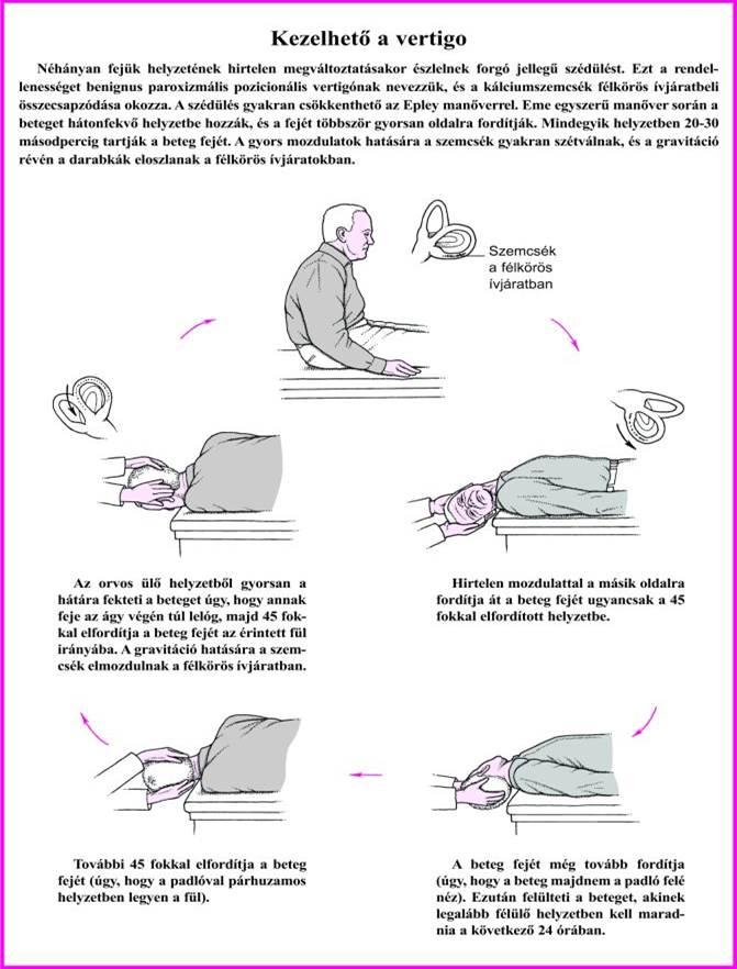 magas vérnyomás 3 fokú kockázati csoport fogyatékosság modern orvostudomány a magas vérnyomás kezelésében
