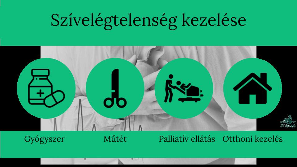 magas vérnyomás kezelése lélegzetvisszafogással magas vérnyomás vagy vegetatív-vaszkuláris dystonia