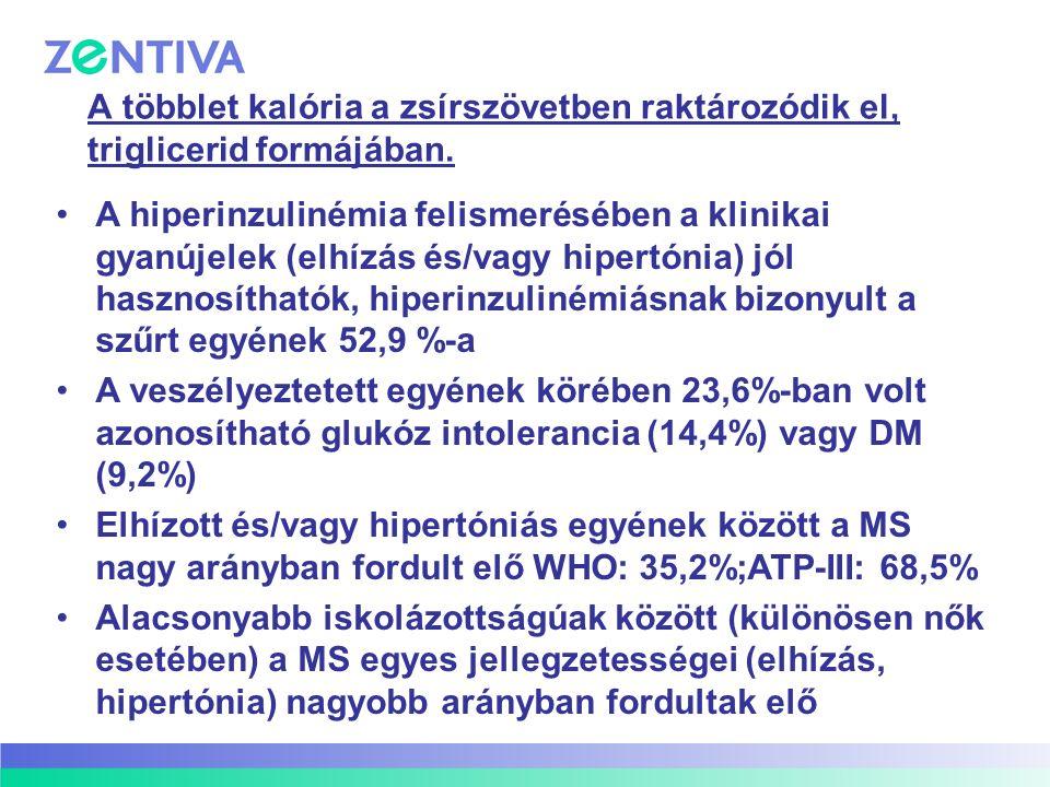 glükóz hipertónia arthra és magas vérnyomás