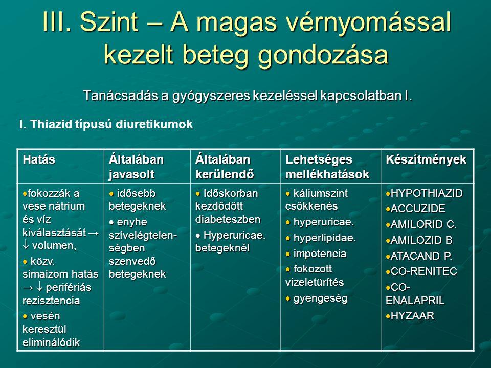 diuretikumok és magas vérnyomás