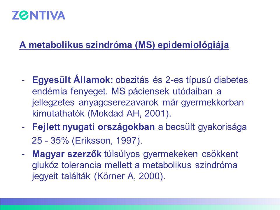 glükóz hipertónia kék jód kezelés magas vérnyomás esetén