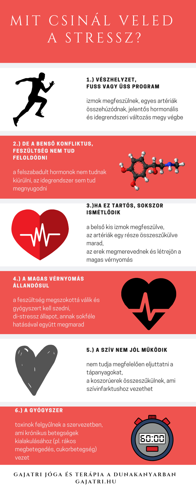 magas vérnyomás elleni léptető kockázati tényezők a hipertónia megnyilvánulása