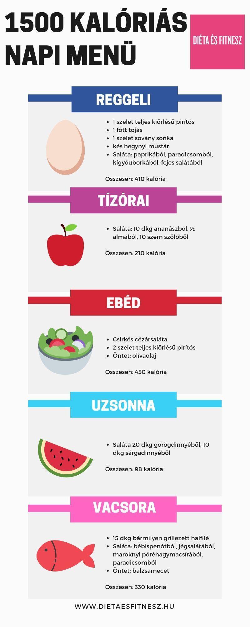 mi az alacsony szénhidráttartalmú étrend magas vérnyomás esetén