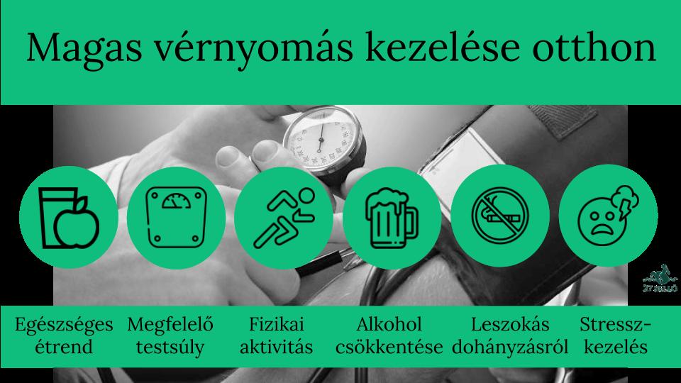 a magas vérnyomás normális és fokozott kezelési szakaszban magas vérnyomás
