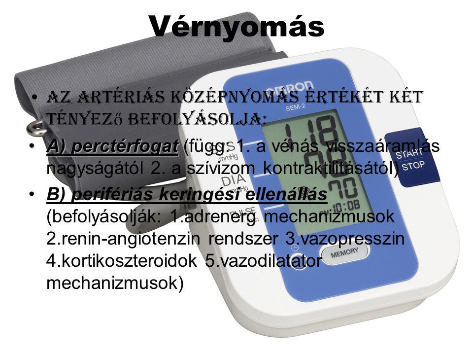 magas vérnyomás kezelés köszvény esetén magas vérnyomás diéta vélemények