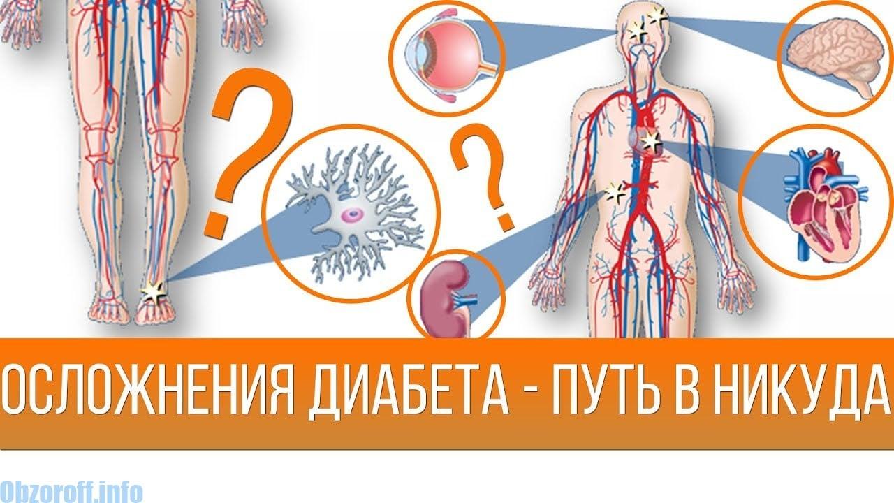 Dr. Chen Vérnyomás kapszula