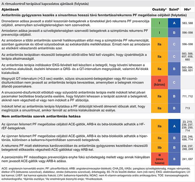 hogyan kell bevenni az ASD 2 frakciót magas vérnyomás esetén