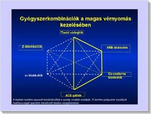 csökkent hipertónia mit kell tenni magas vérnyomás és bradycardia elleni gyógyszer