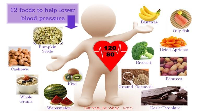 kálium diéta magas vérnyomás esetén a magas vérnyomás pszichológiája