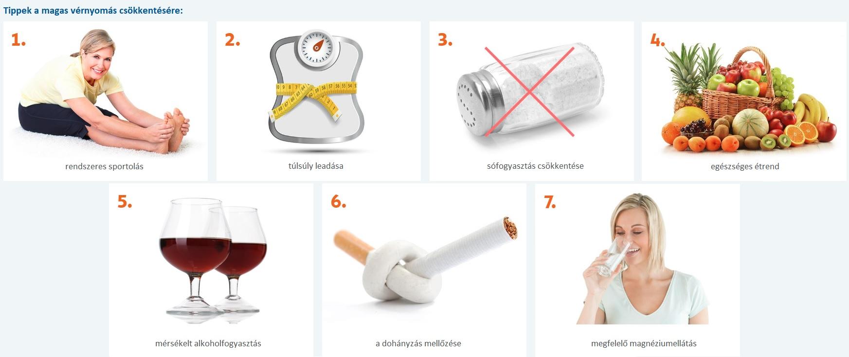 a magas vérnyomás esetén a sóbevitel mértéke