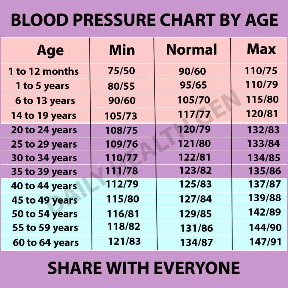 gyógyszerek alfa adrenerg blokkolók magas vérnyomás