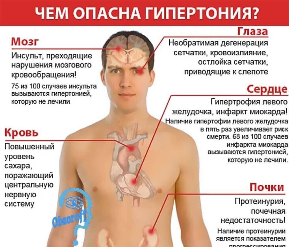 a magas vérnyomás kezelése 100-onként