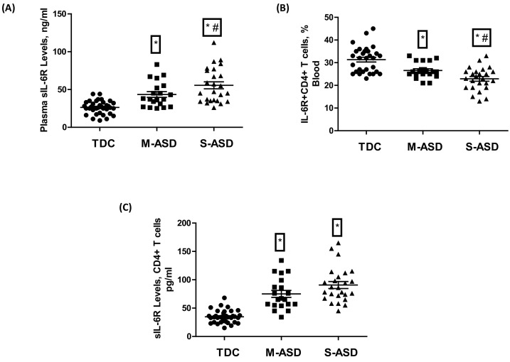 niacin magas vérnyomás esetén magnézium b6 magas vérnyomás esetén