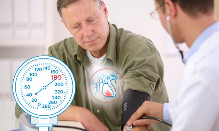 kezelési rend a 2 fokozatú magas vérnyomás esetén magas vérnyomás és cukorbetegség kezelése