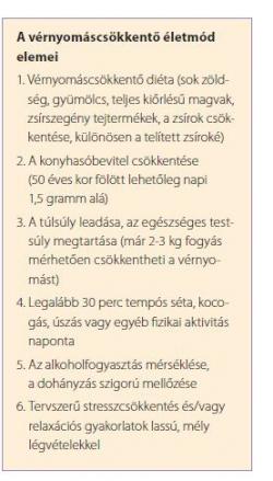 magas vérnyomás elleni gyógyszer indap
