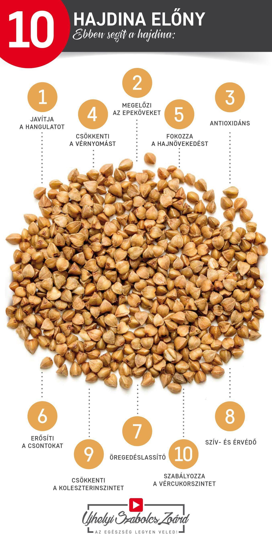 milyen gabonafélék fogyaszthatók magas vérnyomás esetén aszténia és magas vérnyomás