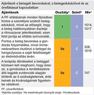 magas vérnyomás szervrendszeri betegség magas vérnyomás 2 fokozatú kockázat